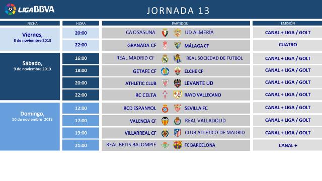 futbol horarios de la jornada: