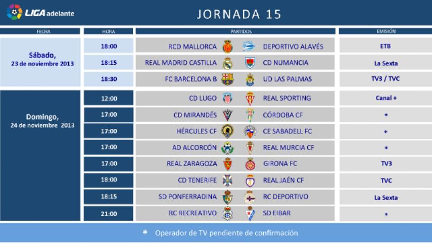 Modificación de horarios de la Jornada 15 de la Liga Adelante