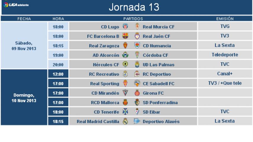Modificación de horarios de la Jornada 13 de la Liga Adelante