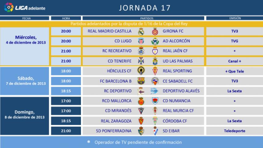 Modificación de horarios de la Jornada 17 de la Liga Adelante