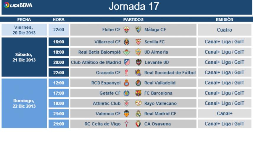 Modificación de horarios de la Jornada 17 de la Liga BBVA