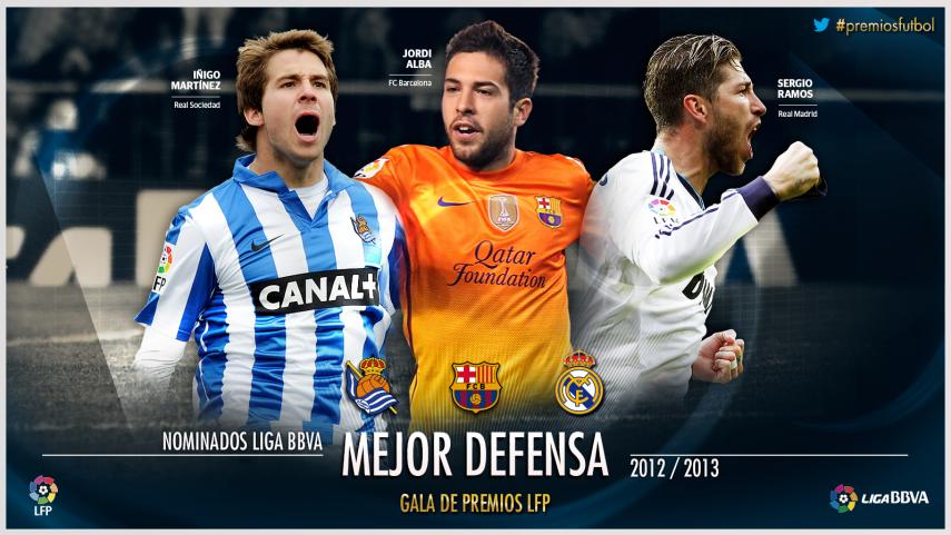 Nominados al Mejor Defensa de la Liga BBVA