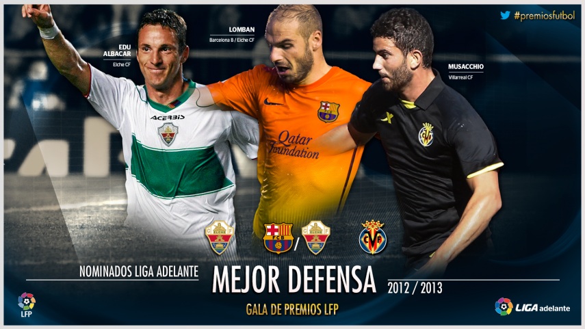 Nominados al Mejor Defensa de la Liga Adelante