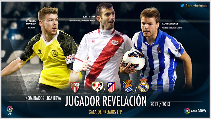 Nominados a Jugador Revelación de la Liga BBVA