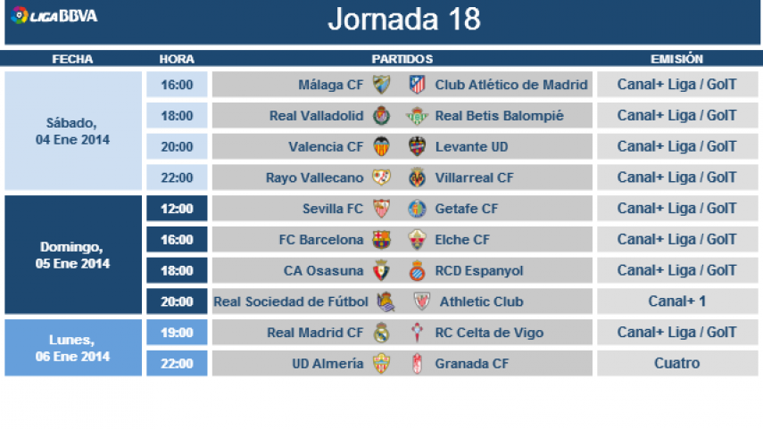 Modificación de horarios de la Jornada 18 de la Liga BBVA