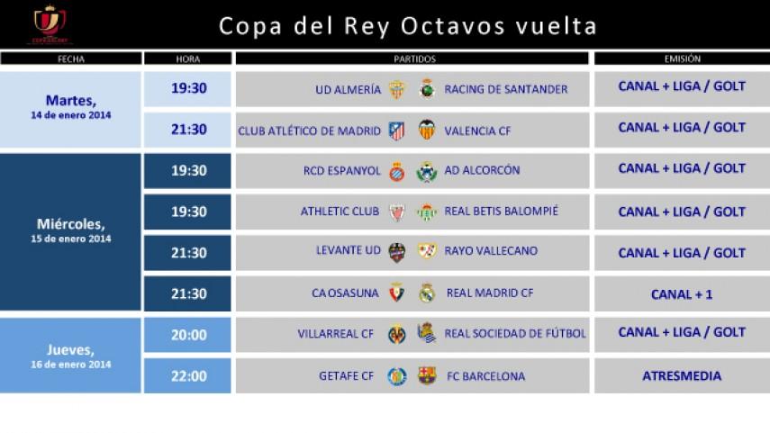 Horarios de los partidos de vuelta de la Copa del Rey