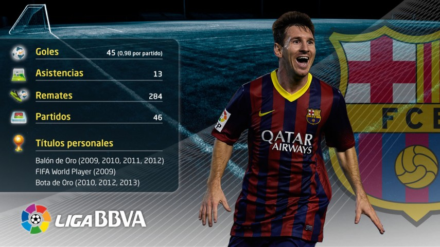 Lionel Messi, candidato al Ballon d'Or