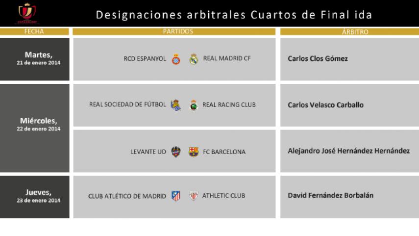Árbitros para la Copa del Rey | Noticias | Liga de Fútbol ...