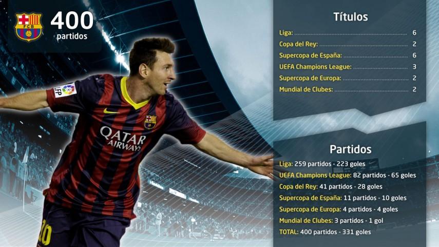 400 veces Lionel Messi