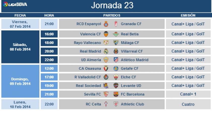Modificación de horarios en la jornada 23 de la Liga BBVA