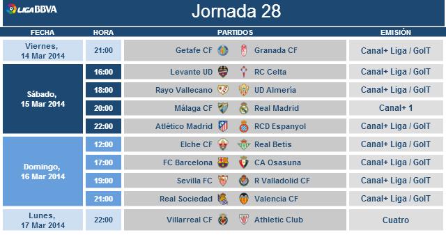 Liga BBVA Matchday 28 Schedule