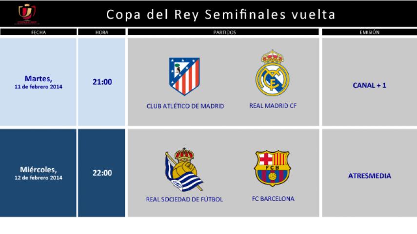 Horarios de vuelta de las semifinales de la Copa del Rey