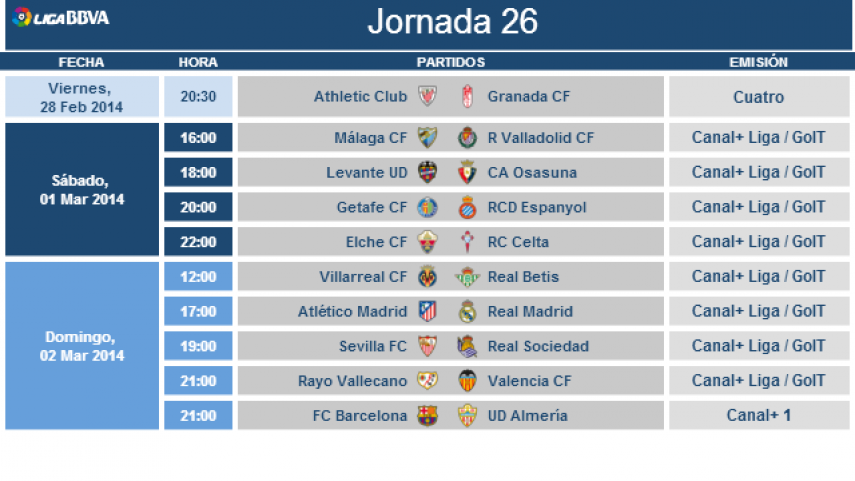 Change to the kick off times in the 26th round of Liga BBVA
