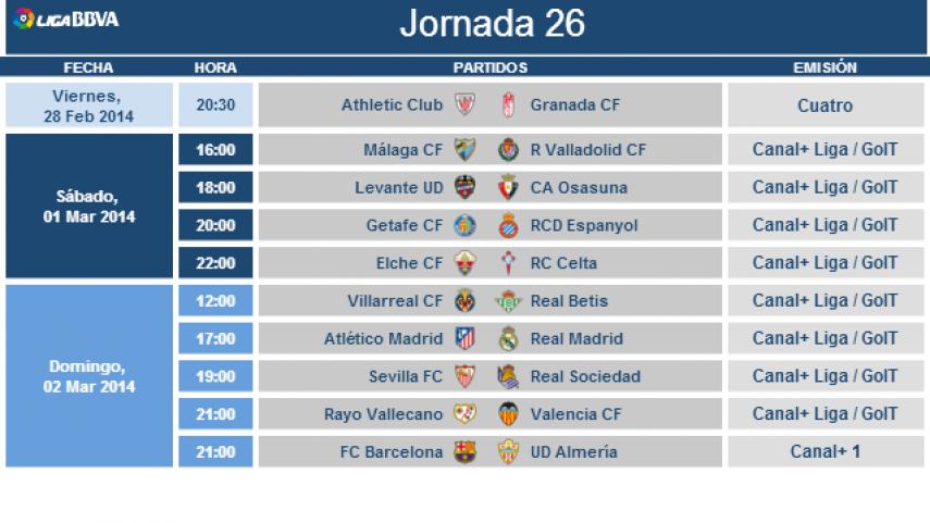 Modificación de horarios de la jornada 26 de la Liga BBVA