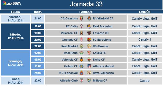 Liga BBVA Matchday 33 Schedule