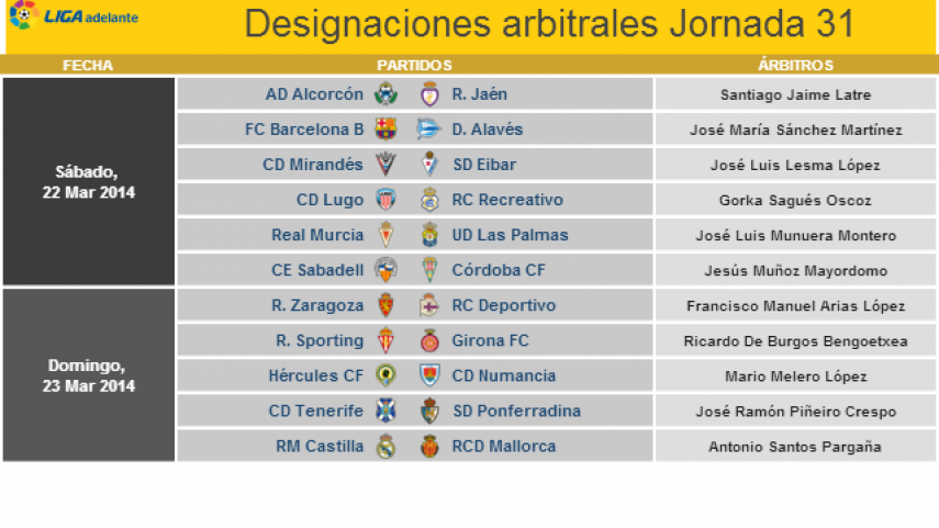 Referees for matchday 31 of the Liga Adelante