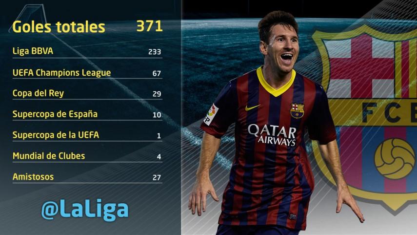 Messi escribe otro capítulo en la historia del Barcelona