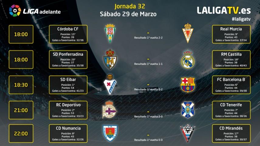 Duelos apasionantes del sábado en La Liga TV