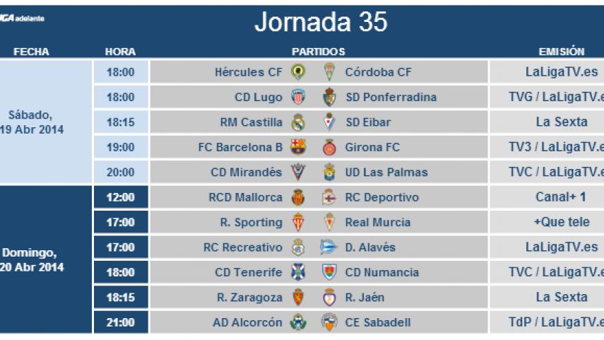 Modificación de horarios de la jornada 35 de la Liga Adelante