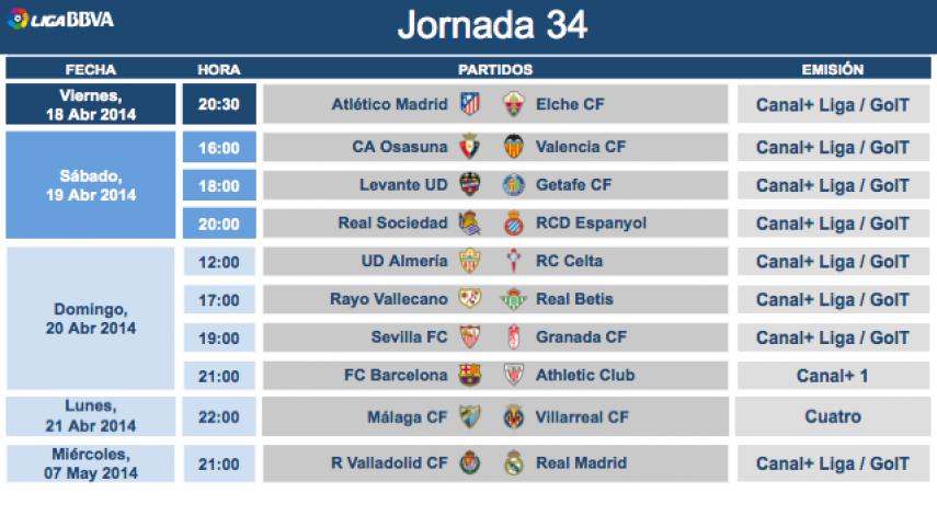 Modificación horarios de la jornada 34 de la Liga BBVA