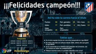 El Atlético conquista la Liga BBVA
