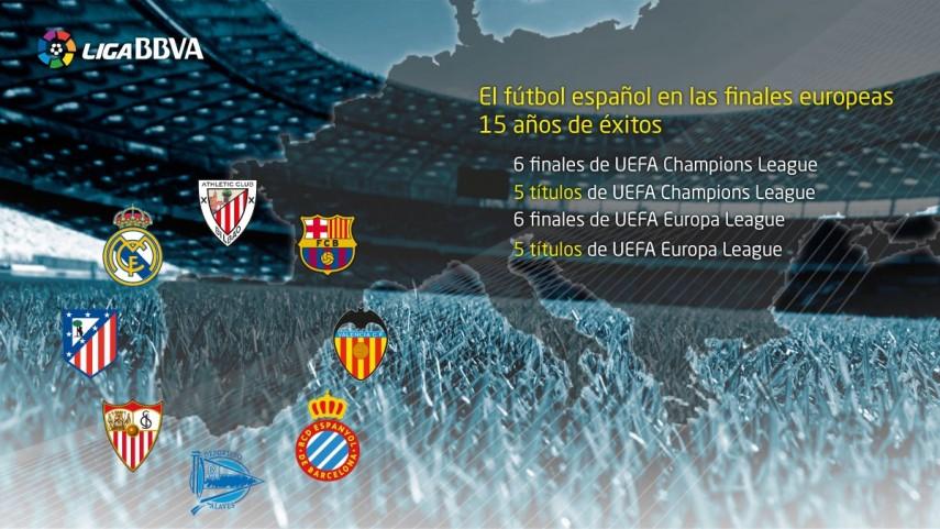 El fútbol español reina en Europa