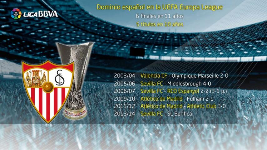 La Liga BBVA triunfa en la élite europea