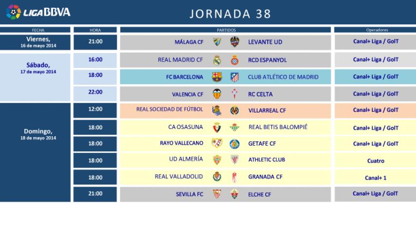 Modificación de horarios de la jornada 38 de la Liga BBVA