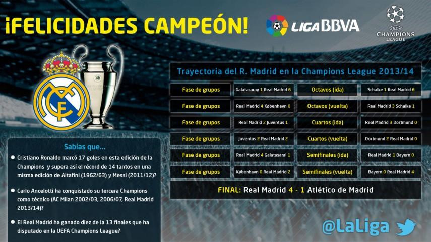 El Madrid conquista la ansiada 'Décima'