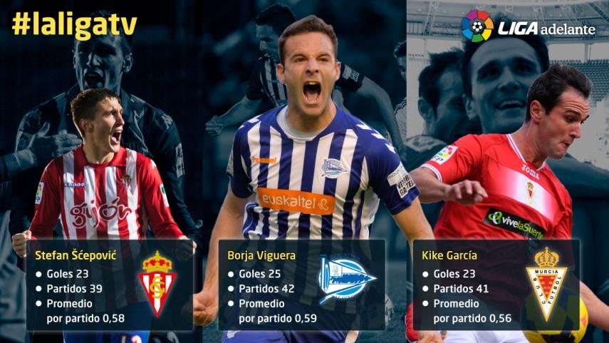 Máximos goleadores de la Liga Adelante 2013/14
