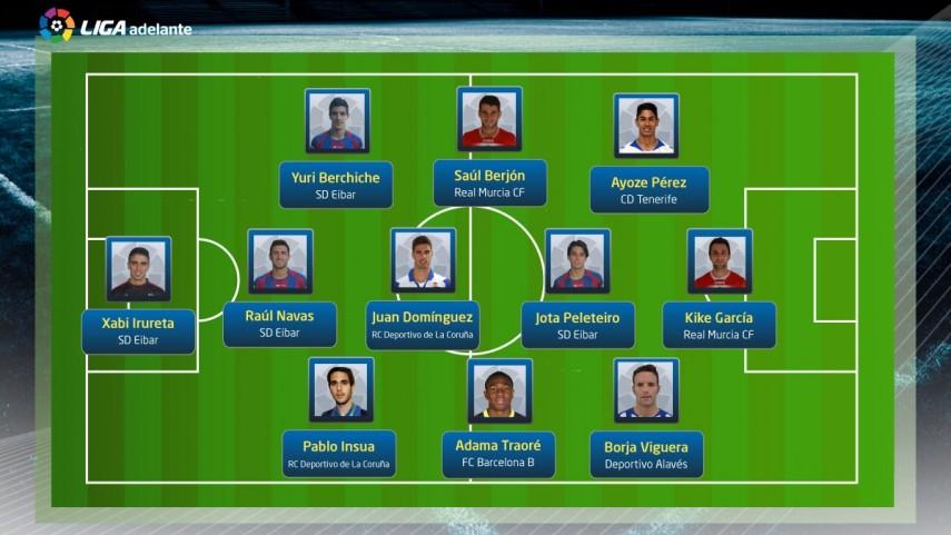 El once ideal de la Liga Adelante 2013/14