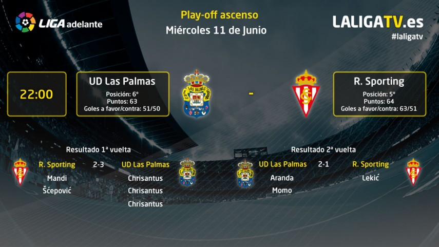 La Liga TV te trae la emoción del play-off