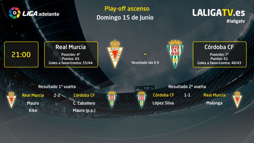Emocionante jornada de play-off en la Liga TV