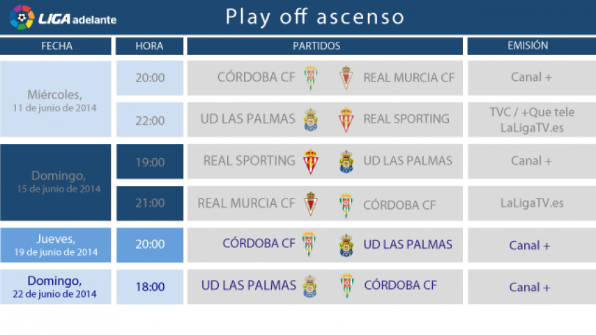 Horario de la final del play-off