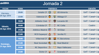 Horarios de la jornada 4 de la Liga BBVA | Noticias | Liga de Fútbol ...