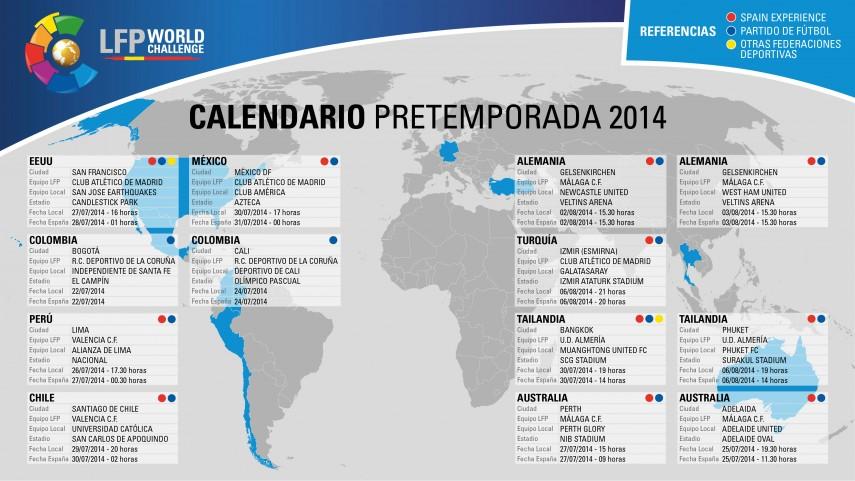 Calendario de la segunda gira del acontecimiento LFP World Challenge