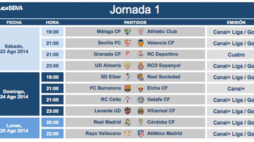 Modificación de horarios de la jornada 1 de la Liga BBVA