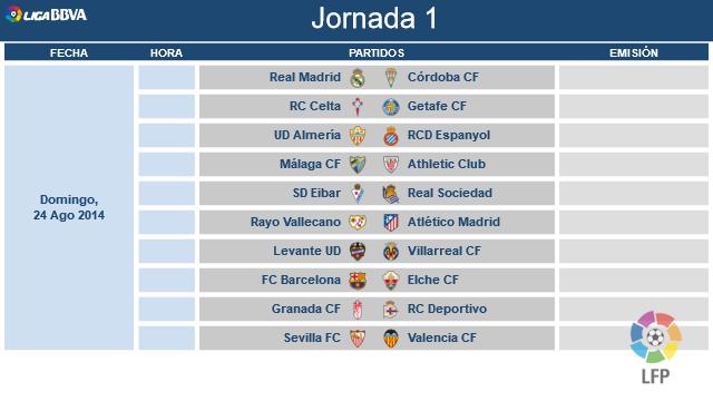 Calendario Lfp.Conoce El Calendario De La Liga Bbva 2014 15 Noticias Liga De