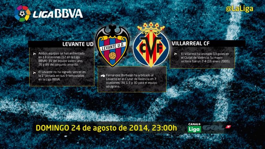 El Ciutat de València arranca la temporada con derbi regional
