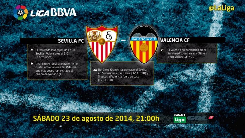 Sevilla y Valencia se estrenan en el Ramón Sánchez-Pizjuán
