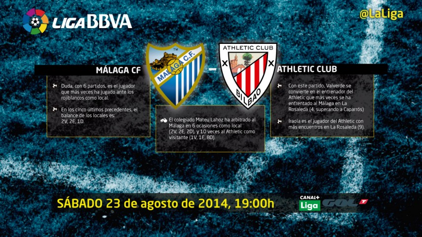 La Rosaleda levanta el telón a la temporada 2014-15