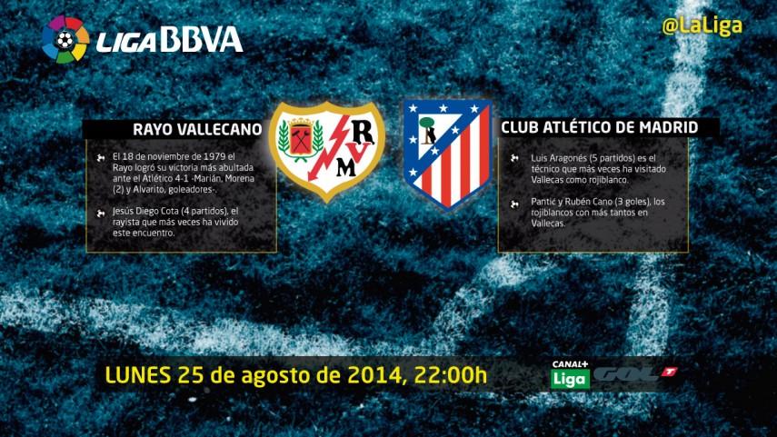 Primer envite del Atlético para la defensa del título