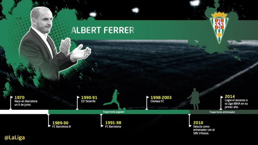 Albert Ferrer: