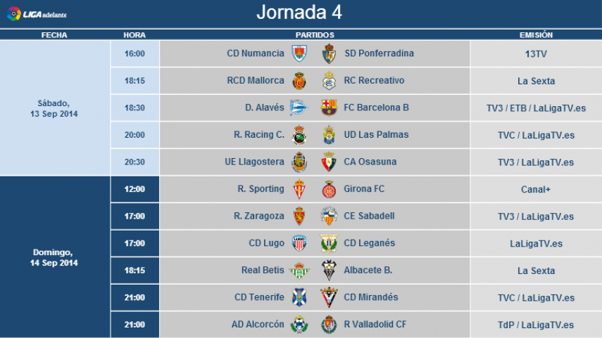 Modificación de horarios de la jornada 4 de la Liga Adelante