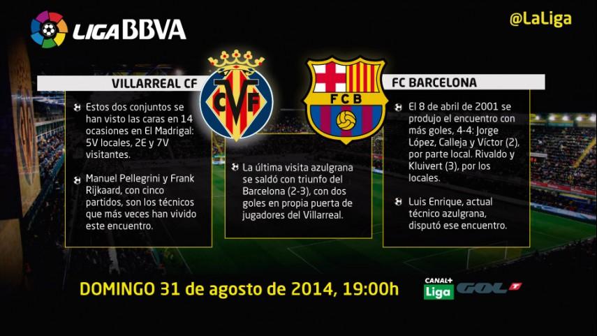 El fútbol se cita en El Madrigal