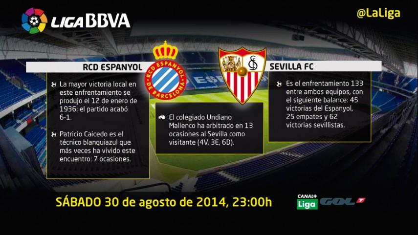 El Sevilla visita a un Espanyol sin Caicedo