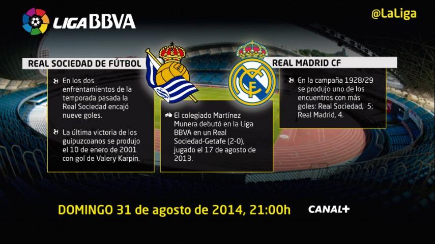 Un Real Madrid sin Cristiano se pone a prueba en Anoeta