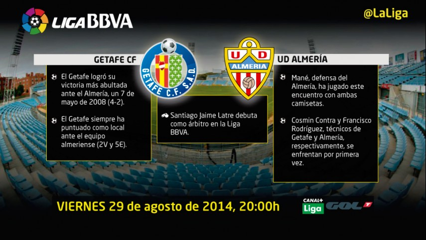 Getafe y Almería buscan su primera victoria