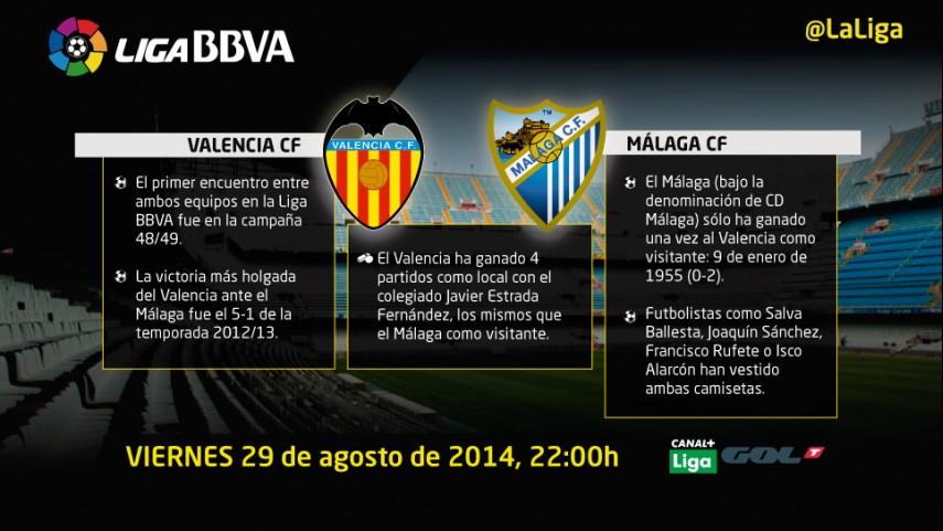 Lucha de ilusiones en Mestalla