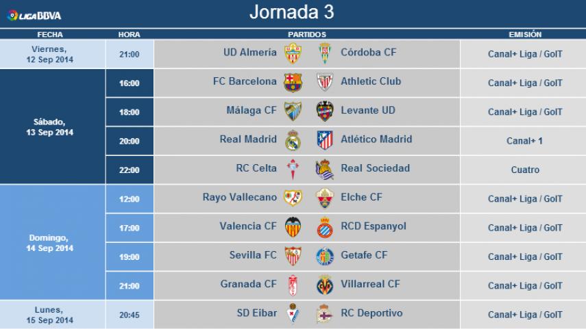 Modificación de horarios de la jornada 3 de la Liga BBVA